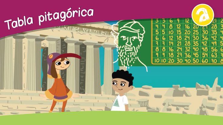 Tabla Pitagórica-Multiplica fácilmente-Alebrigma