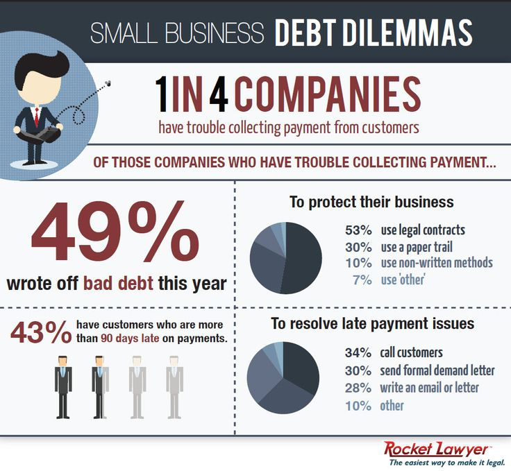 39 best Small Business Attorney images on Pinterest Leadership - payment advice slip