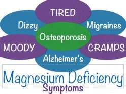 Symptoms of Magnesium Deficiency. Article includes a list of foods high in magnesium.