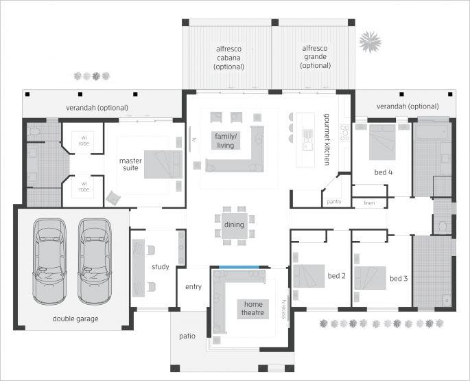 Lyndhurst - Floor plan