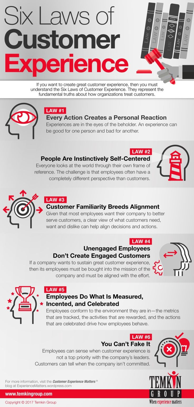 Six Laws of Customer Experience Customer experience