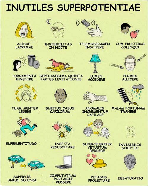 Inutiles superpotentiae, vía Imagines cum vocabulis