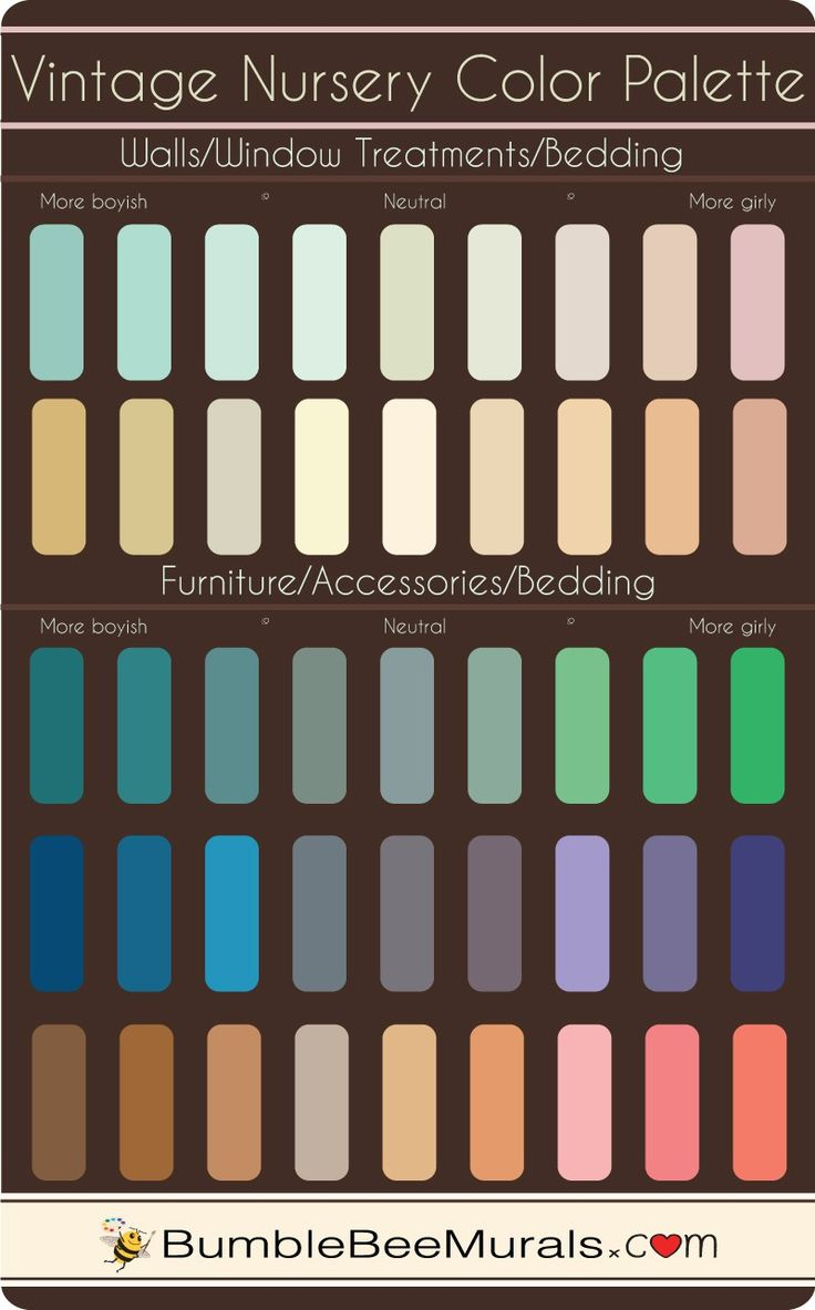 Color Palette For Baby Boy Baby Girl Or A Gender Neutral