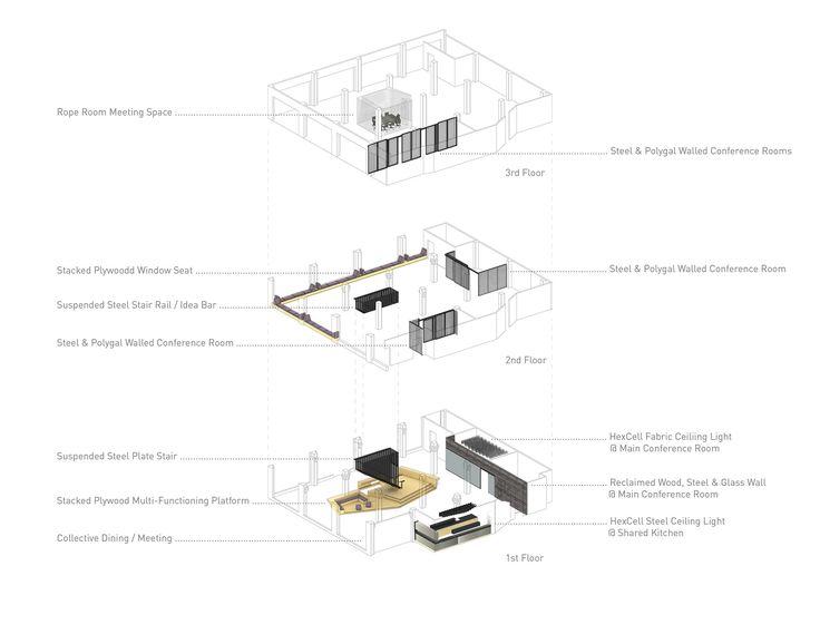Gallery of Heavybit Industries / IwamotoScott Architecture - 19