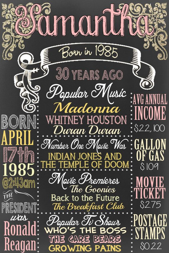 1985 birthday board all the things happening by CustomPrintablesNY