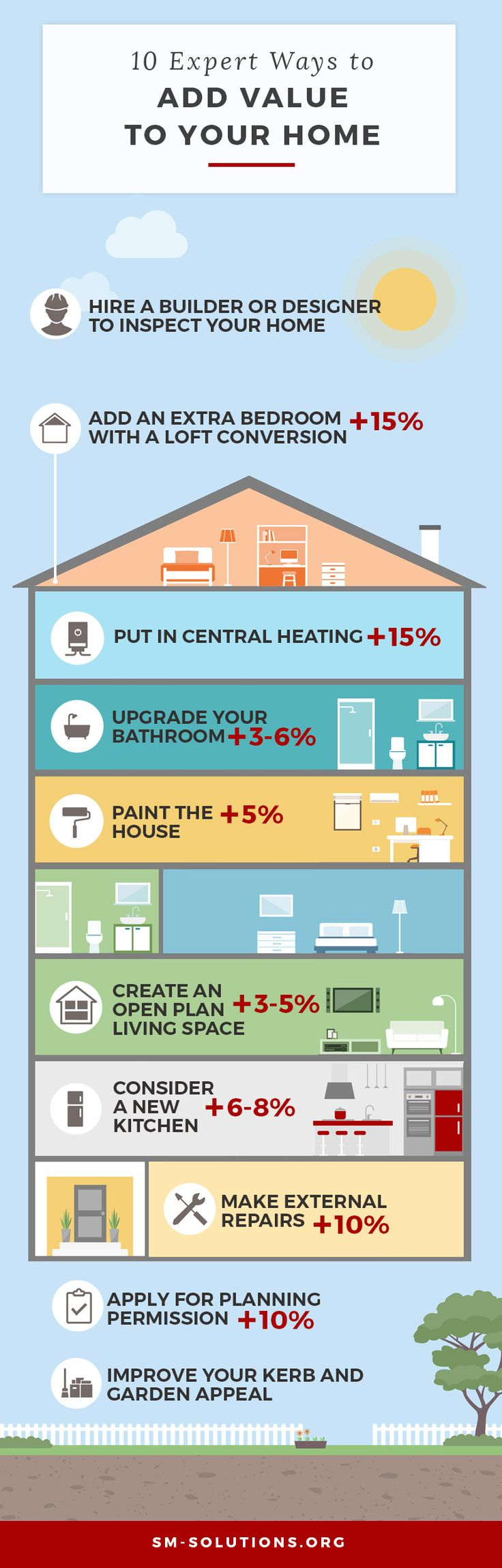 See More 10 Expert Ways To Add Value Your Home Our Experts Have Compiled A List