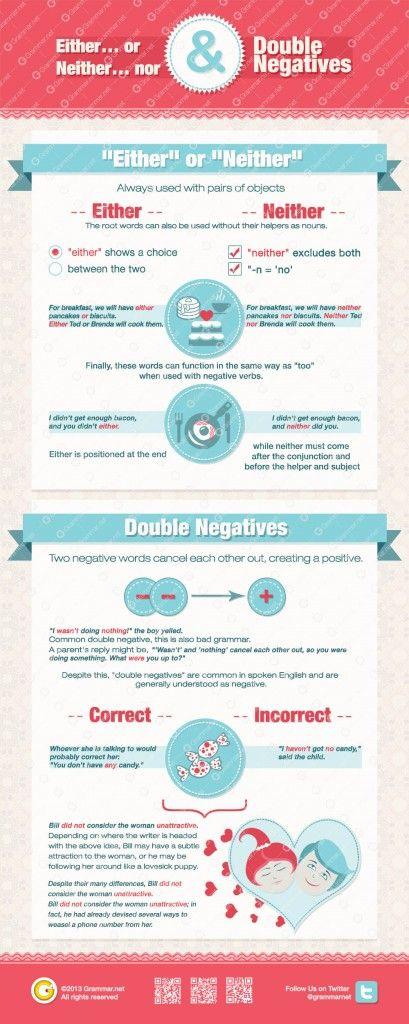 Either… or/neither… nor and double negatives [infographic]