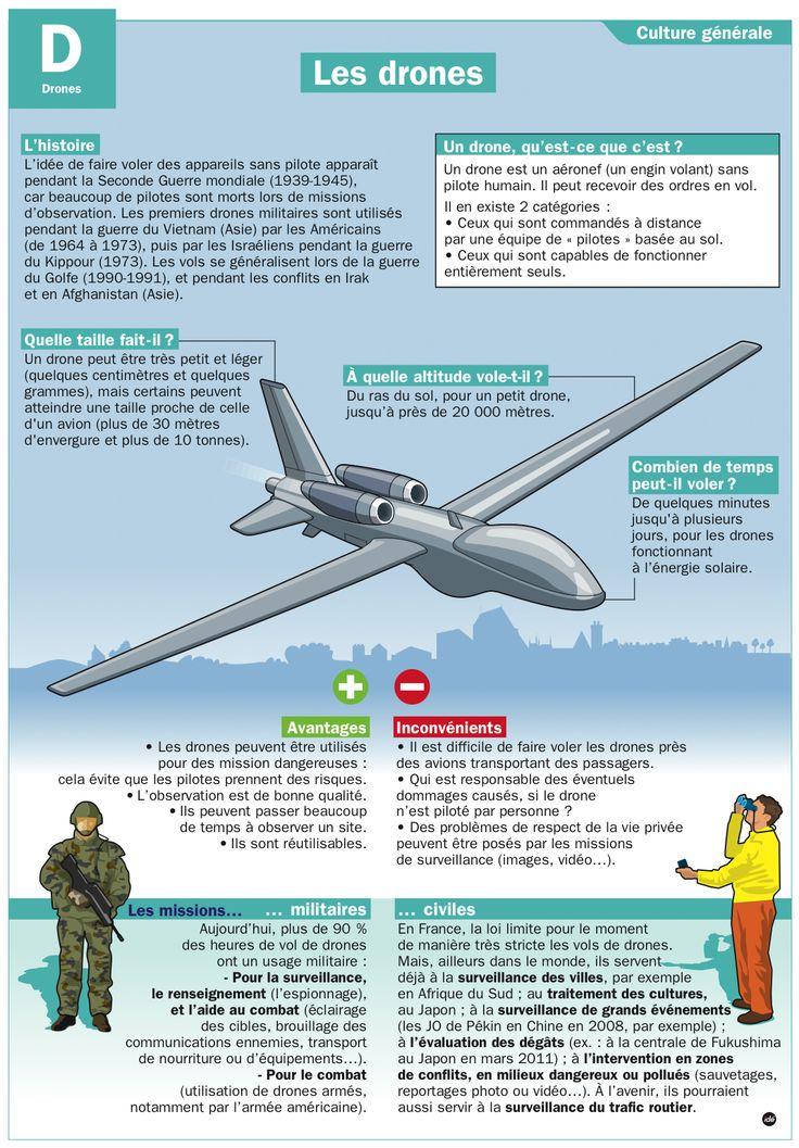 Fiche exposés : Les drones
