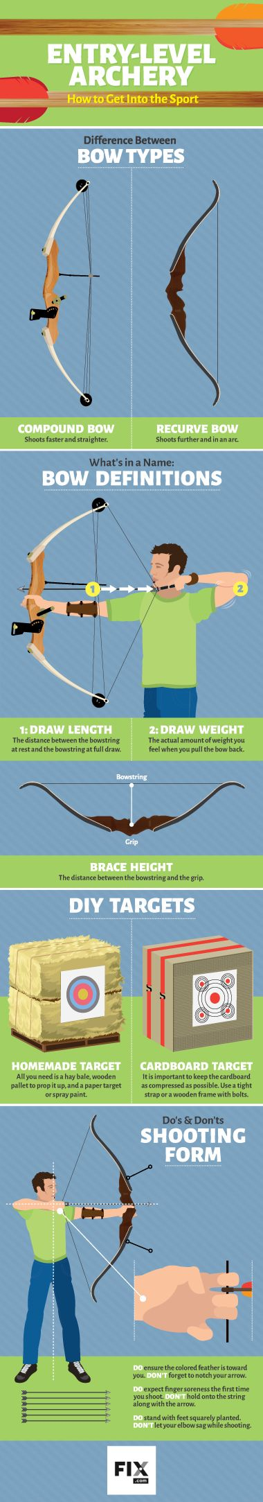 How to Get Started in Archery | Fix.com. Tried on a course, I have short wrist to elbow length so wont be much good at it.
