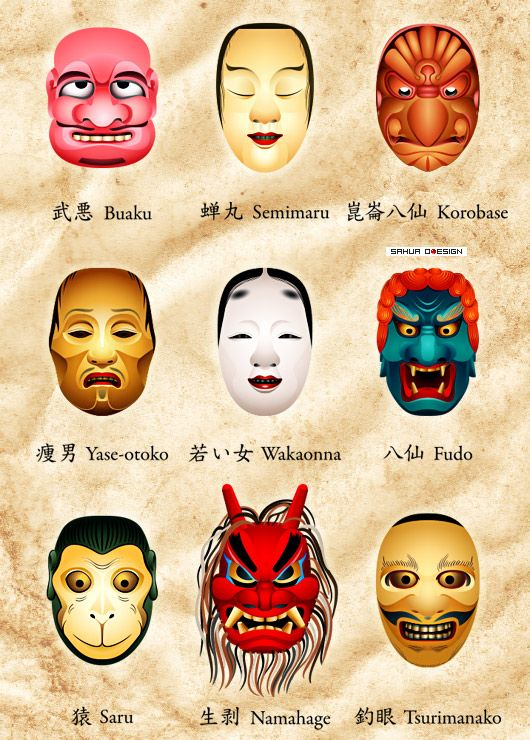 Japanese masks 3 by sahua d