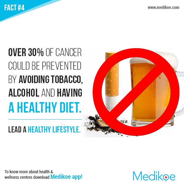 Over 30% of #cancer could be prevented by avoiding tobacco, alcohol & having a #healthydiet. Lead a healthy lifestyle. Download Medikoe app to find the health care centres near you! App Link: http://bit.ly/20yM935 | Visit: http://www.medikoe.com