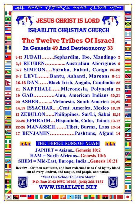 Messianic Israelites, Christian Israelite Network Books: Torah ...interesting--later for researching