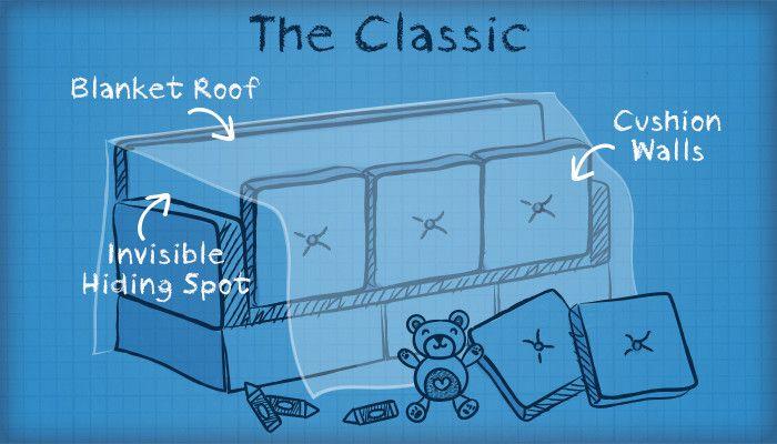 Classic Sofa Fort Schematics