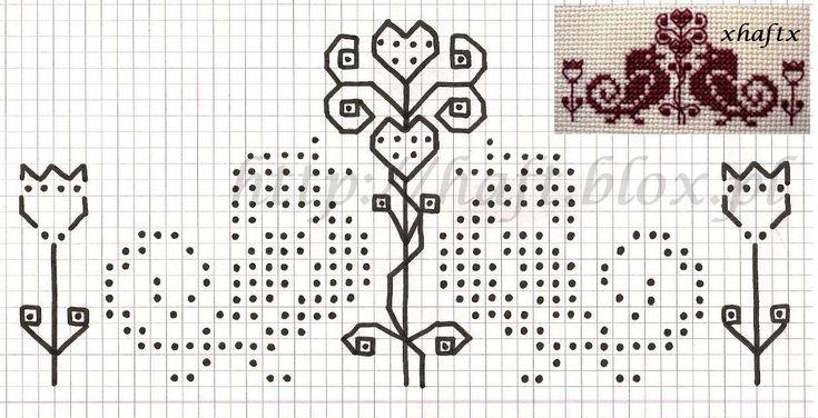 Awesome Birds/tulip cross stitch