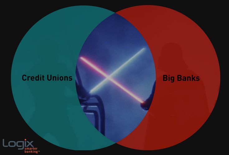 Venn diagram explains the difference between credit unions
