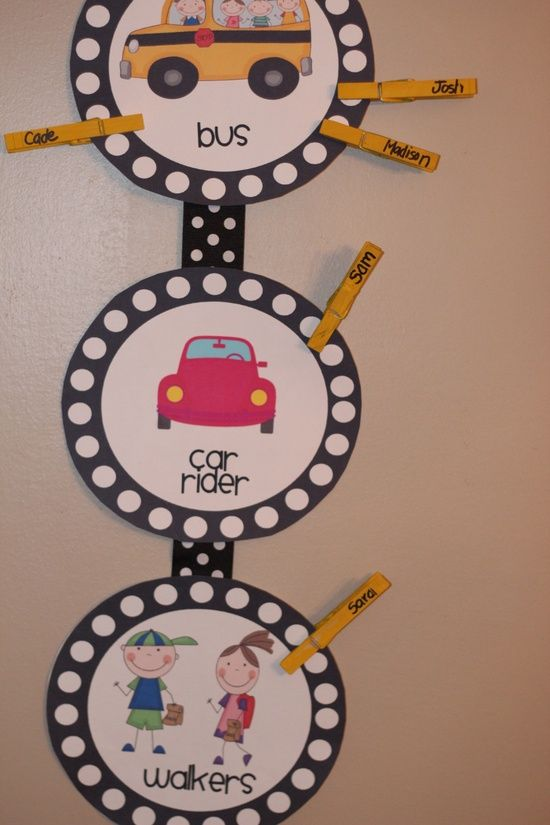 Transportation Display- since you use clothespins it can be changed each morning and with one glance you (and the students) can know how they are travelling home.