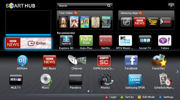 People are taking to social media networks such as Twitter as well as down sites to let everyone know that they are having problems with their Samsung Smart TV Hub. Reports are coming in thick and fast from users saying their Samsung Smart TV Hub are not working today on 12 April 2016, where connection issues are the main worry.