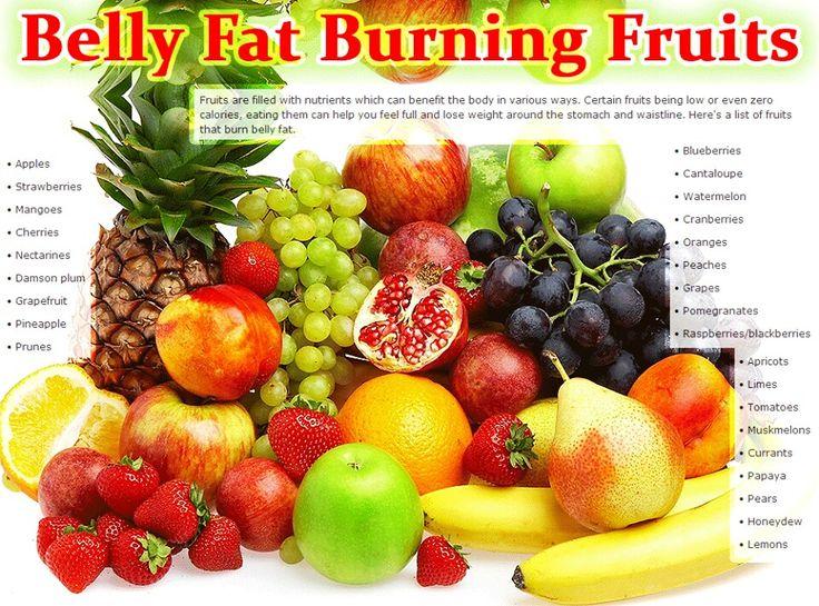 Best Belly Blasting Foods