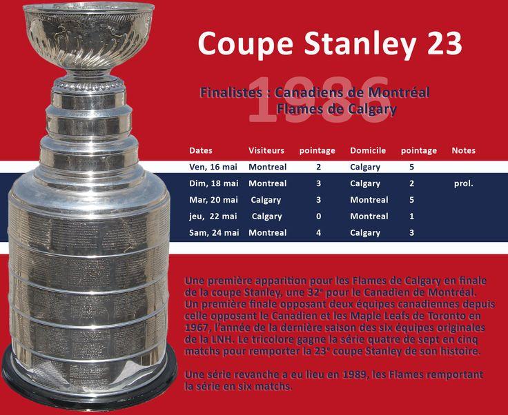 Le Canadien remporte sa 23e coupe Stanley.