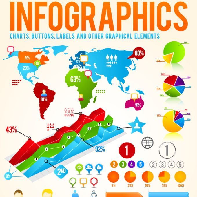 Best Free Infographics Psd And Vectors Images On