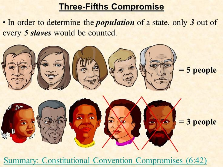 Key Terms and People: Constitutional Convention George Washington Virginia Plan Bicameral New Jersey Plan Unicameral House of Representative Senate Three-Fifths Compromise  http://mrberlin.com/constitutionalconventionpowerpointpresentation.aspx