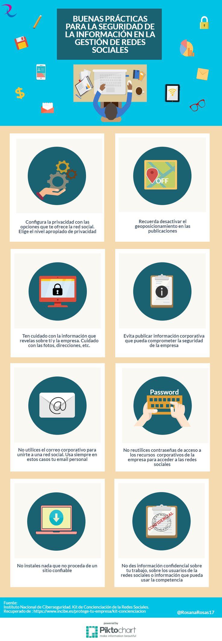 Guía de Buenas Prácticas para la Seguridad de la Información en la Gestión de Redes Sociales