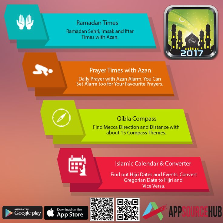 Islamic Prayer Times app
