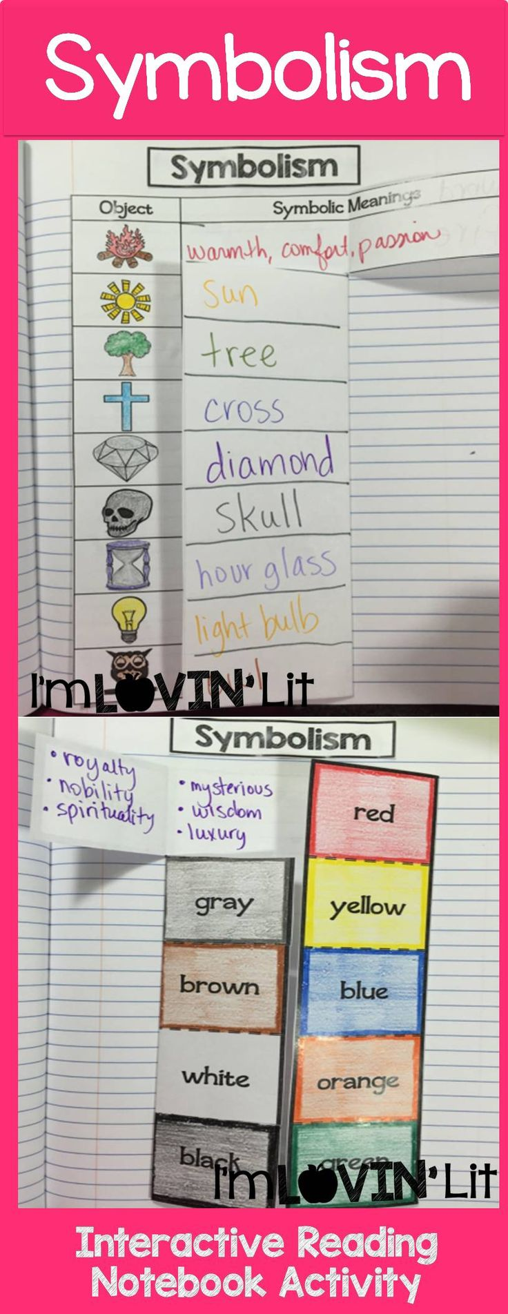 readers writers notebook lesson 5th grade launching writing workshop  up a writer's notebook, the lessons and writing students will do in the rest of the launching unit  reading like a .