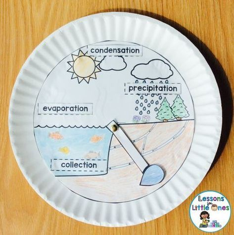 Let's Learn About the Water Cycle! 3 Simple Water Cycle Experiments & a Crafti…
