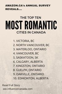 Cute Survey! What's the Most Romantic Canadian City?! Canada.