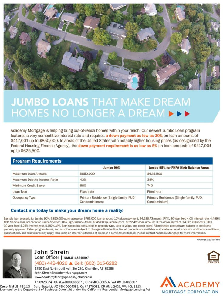 High Quality Jumbo Loans Now Available. See Flyer For Details. John Shrein   Loan Officer  At Academy Mortgage Chandler Branch