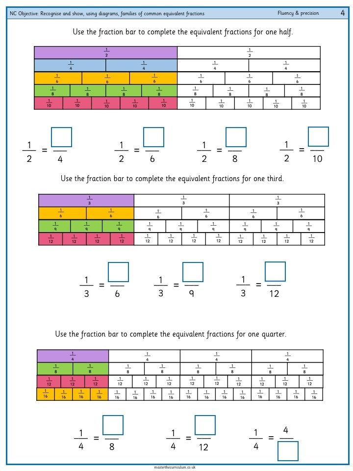 Recognise And Show  Using Diagrams  Families Of Common Equivalent Fractions