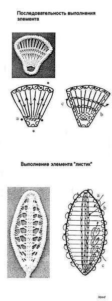"""Șervețele """"Poveste de iarnă"""" și cape .... Discuție privind te gratuit acum! - Serviciul rus jurnal online"""