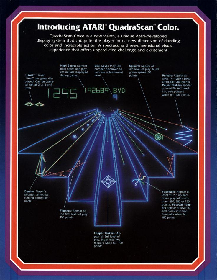 Atari Tempest, Arcade, 1981, Flyer