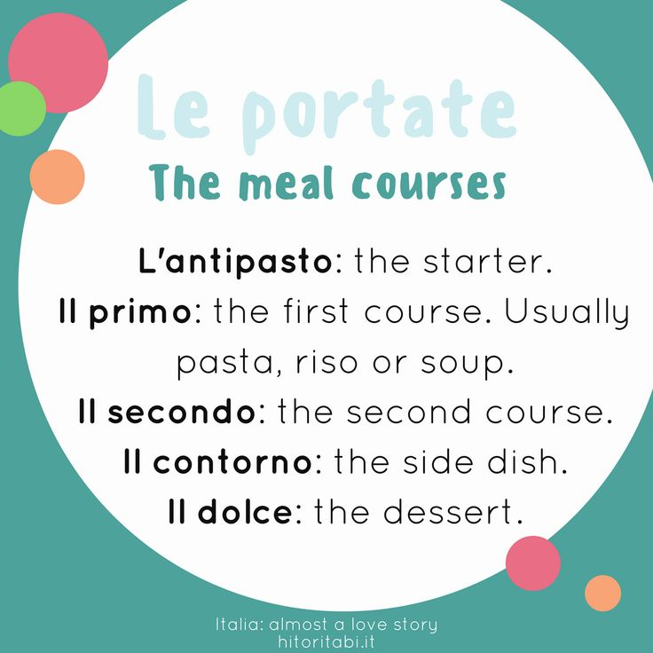 English In Italian: Best 25+ Learn Italian Online Ideas On Pinterest