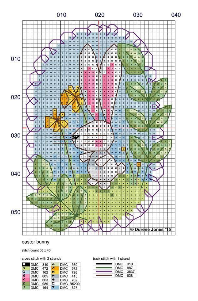 #CrossStitch #PuntoDeCruz #free #bunny by Durene Jones - Love it!