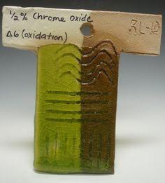 Výsledek obrázku pro OXID CHROMU