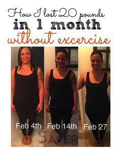 How to Lose 20 lbs In a Month Without Exercise | fitness ...