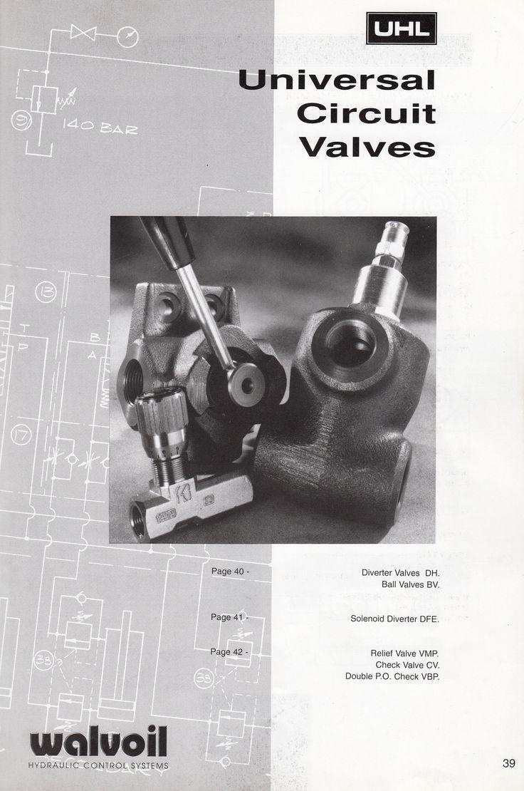 32 best Hydraulic Cartridge Valves images on Pinterest