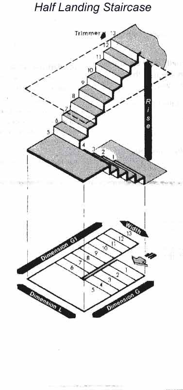 Attic Stairs Code Requirements In Pa For Commercial Buildings
