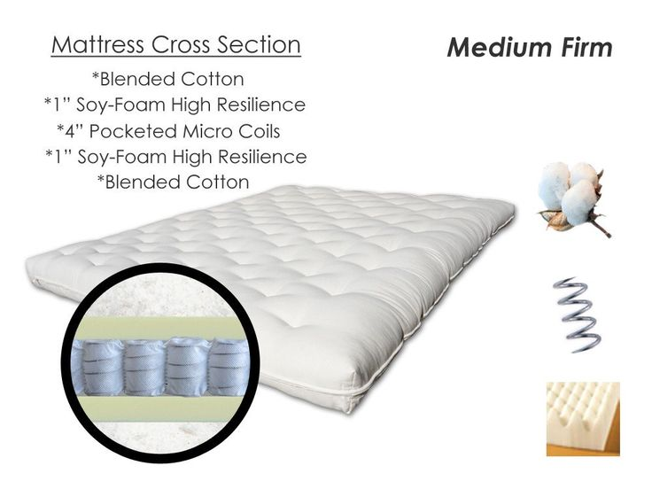 Best 25 Best futon mattress ideas on Pinterest Japanese bedroom