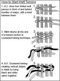 diagram: how to do weft twining