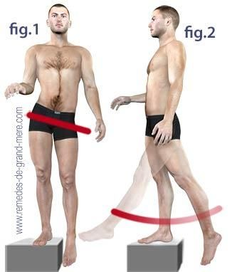 7 astuces pour soulager la sciatique efficacement et naturellement noté 4.4 - 10 votes La sciatique (qui porte aussi le doux nom de névralgie sciatique) est une douleur très vive dans les 2 nerfs sciatiques qui se trouvent à l'arrière des jambes et qui rejoignent la colonne vertébrale au bas du dos. C'est pour cela que …