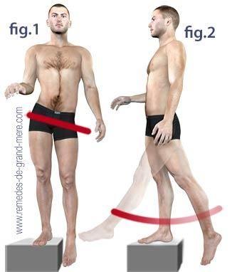 7 astuces pour soulager la sciatique efficacement et naturellement noté 4.4 - 10 votes La sciatique (qui porte aussi le doux nom de névralgie sciatique) est une douleur très vive dans les 2 nerfs sciatiques qui se trouvent à l'arrière des jambes et qui rejoignent lacolonne vertébrale au bas du dos. C'est pour cela que …