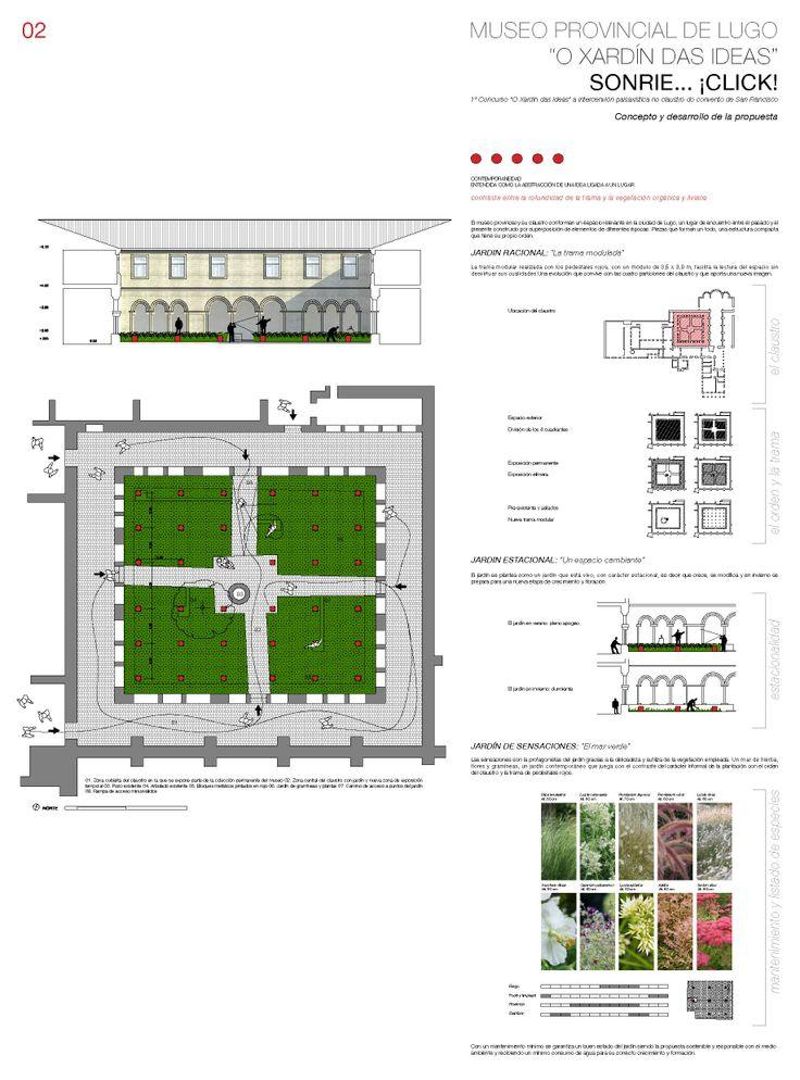 Proyecto de paisajismo para museo dibujos croquis y for Planos de jardines