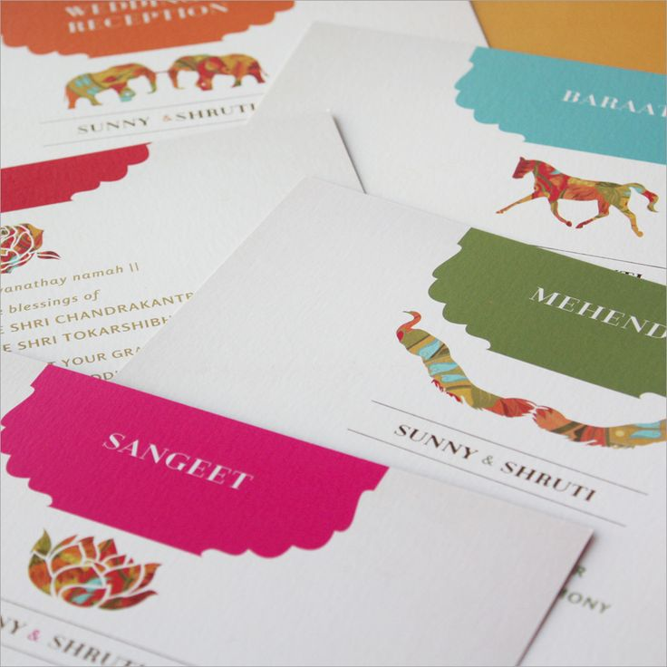 Best Wedding Invitations & Boxes in India Sindoor Couture Designs-Mumbai - Review & Info - Wed Me Good