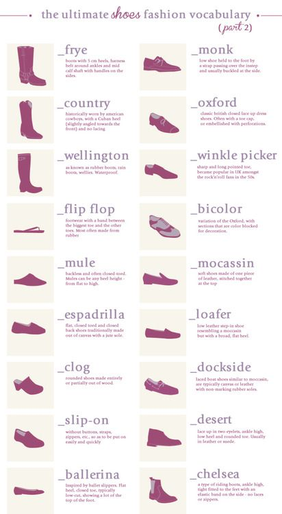 The Ultimate Shoes Fashion Vocabulary - Part 2 (Click here for The Ultimate Shoes Fashion Vocabulary - Part 1) More Visual Glossaries (for Her): Backpacks / Bags / Bobby Pins / Boots / Bra Types / Hats / Belt knots / Chain Types / Coats / Collars / Darts / Dress Shapes / Dress Silhouettes / Eyeglass frames / Eyeliner Strokes / Hangers / Harem Pants / Heels / Lingerie / Nail shapes / Necklaces / Necklines / Patterns (Part1) / Patterns (Part 2) / Puffy Sleeves / Scarf Knots / Shoes / Shorts…