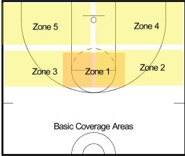 2 3 zone defense join - 265×223
