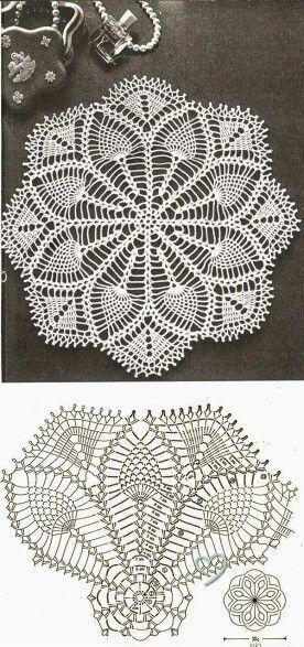 #Crochet doilies