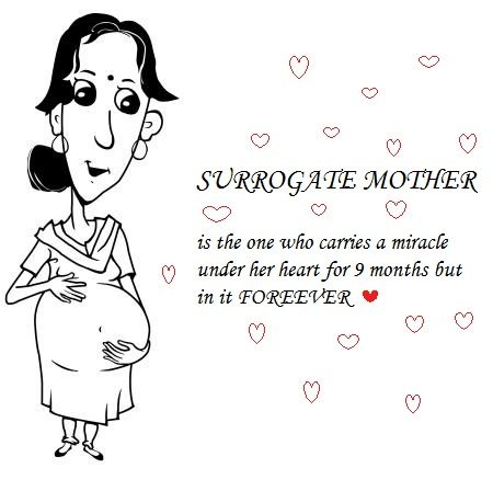 Intended for Surrogacy India or maybe intended for Surrogate mom, we have been Surrogacy Centre Mumbai as well as can assist you intended for surrogacy in India, become a surrogate mom, surrogate Mothers.http://ivfsurrogacy.com/surrogacy-india/